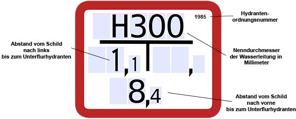 Hydrantentafel